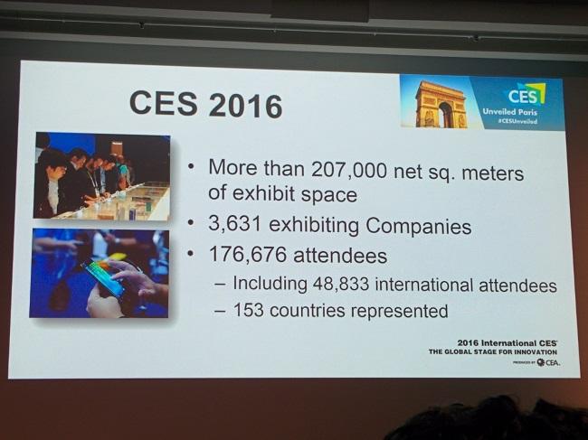 CES-Unveiled-Paris-2015-CES-2016