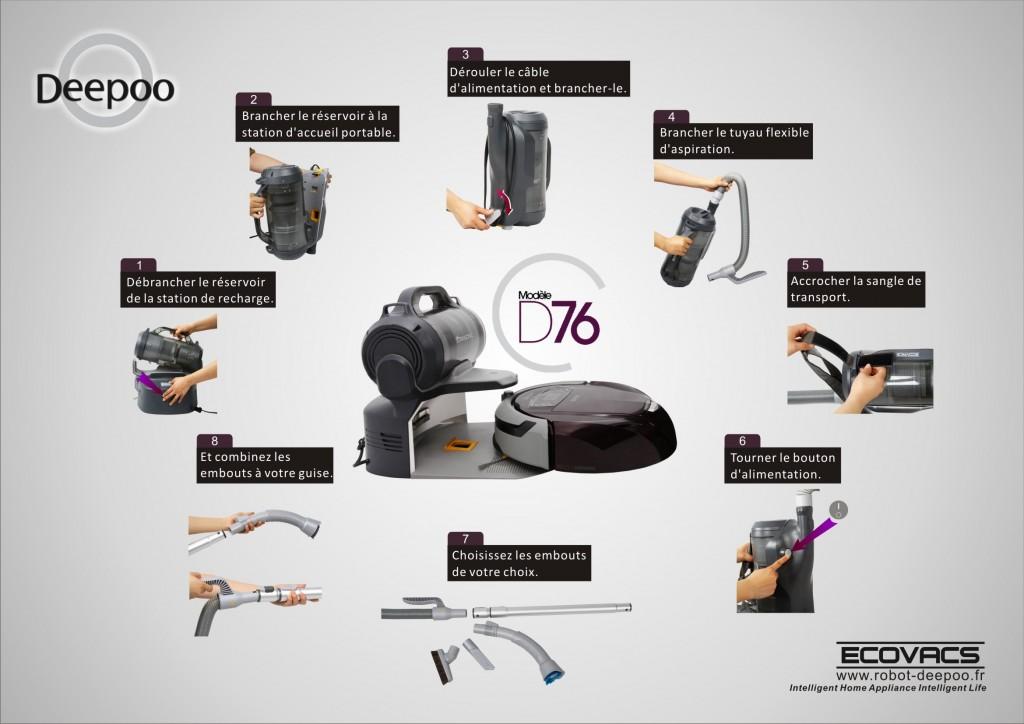 ecovacs deepoo d76 un aspirateur robot 2 en 1. Black Bedroom Furniture Sets. Home Design Ideas