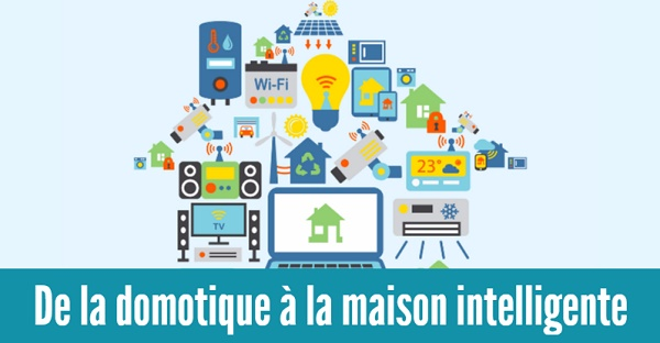En partant de la domotique on arrive la maison intelligente infographie - Image domotique maison ...