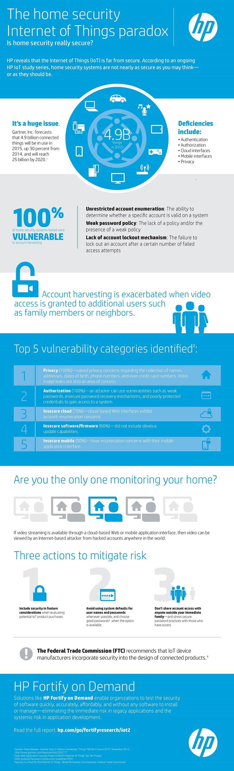 InternetofThings_infographic