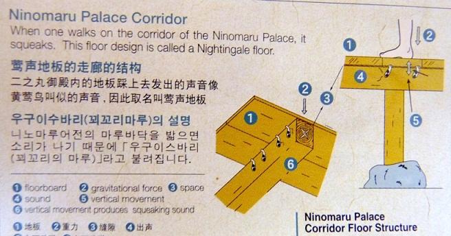 Japon_Kyoto_Nijo_Jo-parquet-rossignol-plan