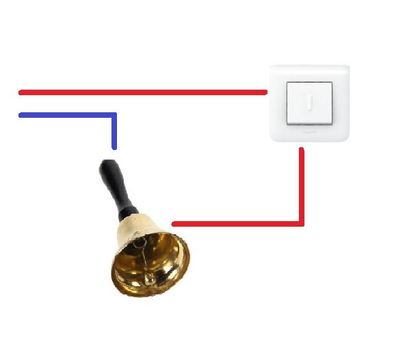 Comment domotiser une sonnette classique - Comment brancher une sonnette electrique ...
