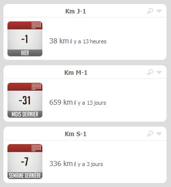 Tuto Compteur kilométrique A final