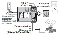 Tyxia 460 un actionneur delta dore contact sec pour - Thermoflash digi 2 ...