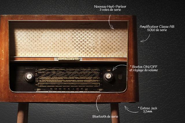 vintage radios redonner de la voix de. Black Bedroom Furniture Sets. Home Design Ideas