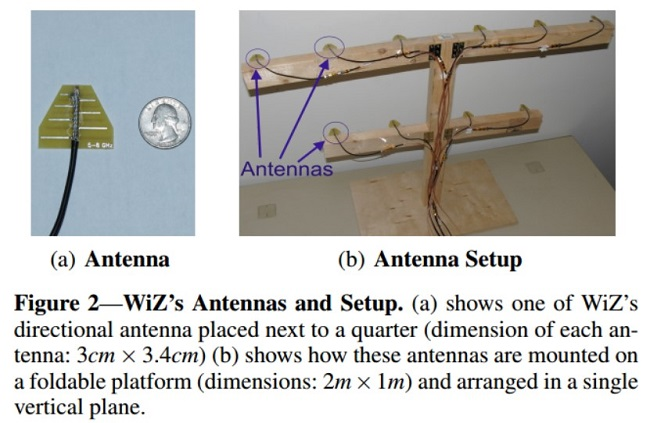 antennes-wi-fi