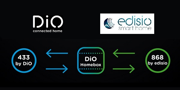dio-edisio-homebox-entete