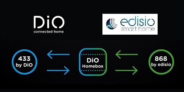 dio-edisio-homebox-entete