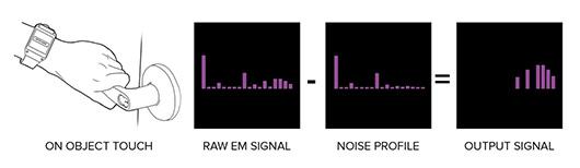 disney-emsense-reconnaissance-signal