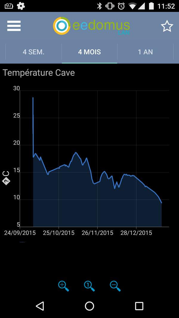 edisio-eedomus-temperature