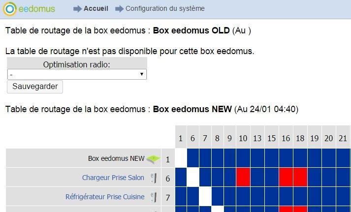 eedomus-matrice-z-wave-apres._verif