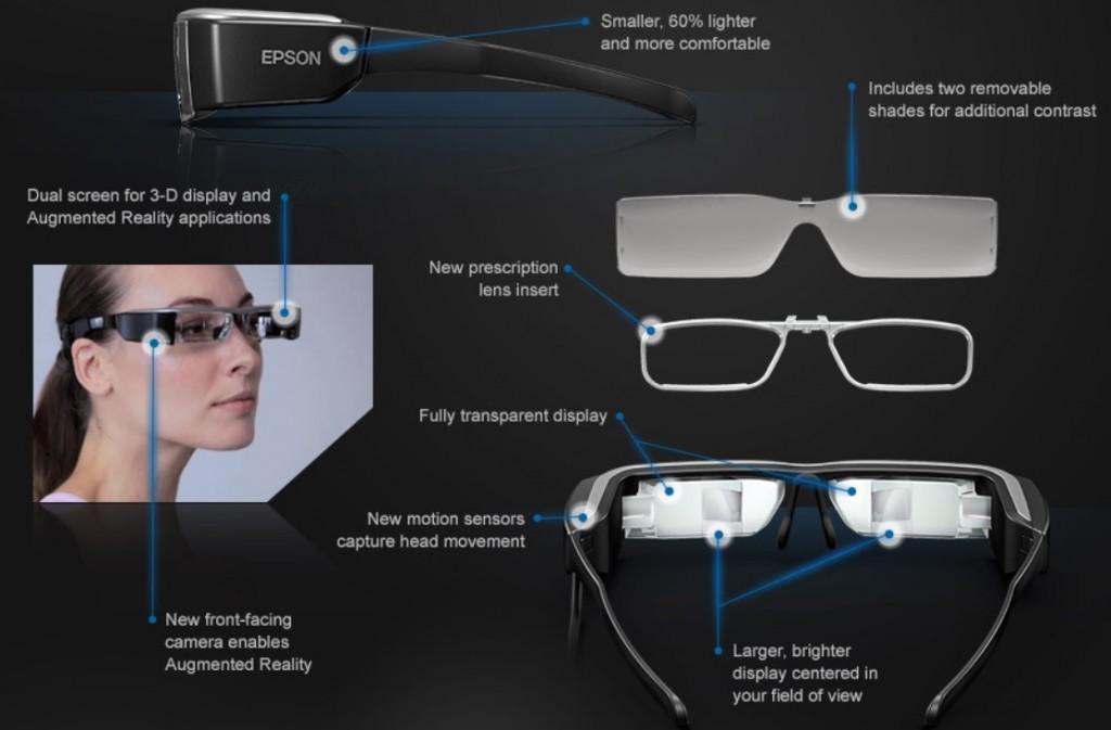 epson-moverio-caracteristiques-lunettes