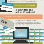 fonctionnement-internet-infographie
