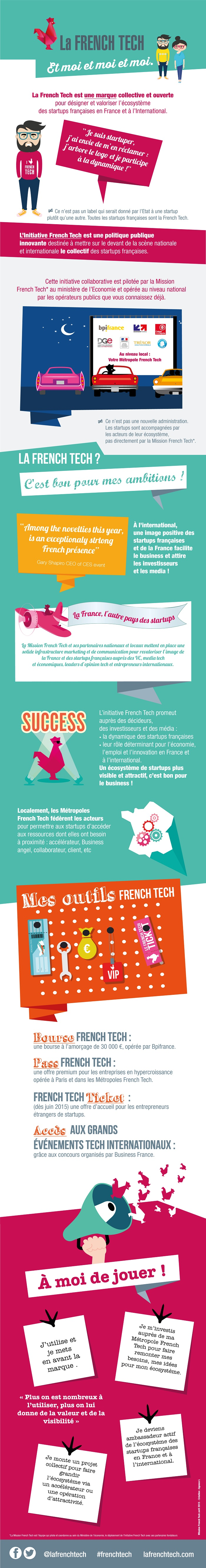 french tech-infographie