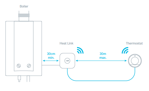 heat-link-install-ill
