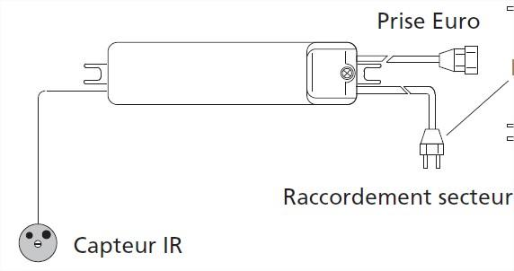 hera-ir-s-schema