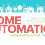 home-automation-infographics