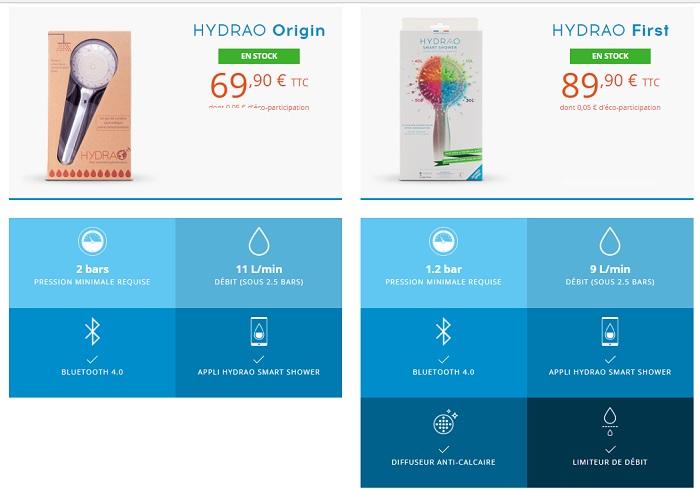 hydrao_comparaison