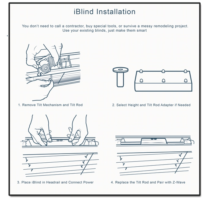iblinds-install