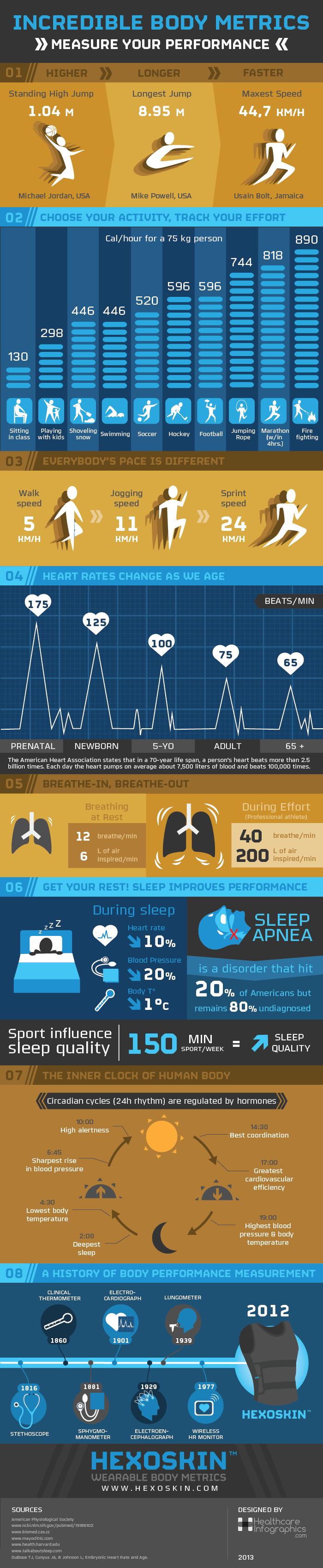 infographic-hexoskin-web-final