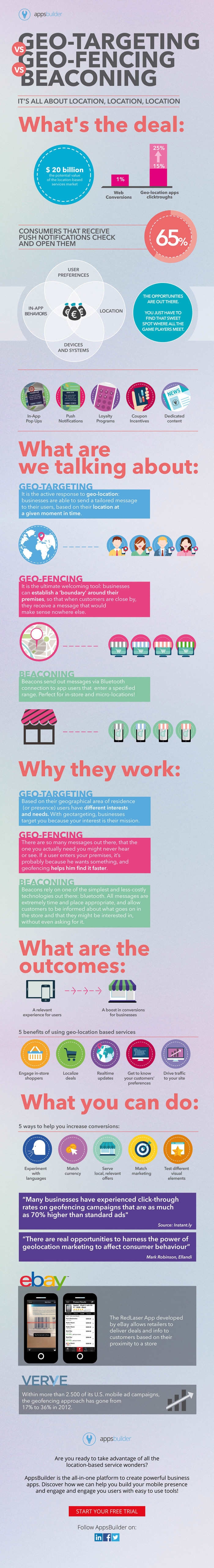 infographie-geolocalisation