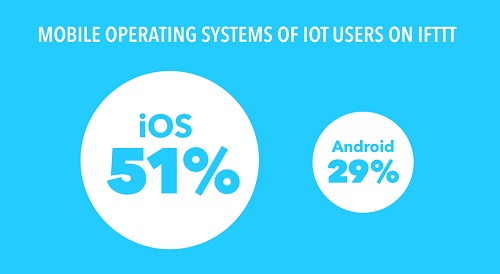 iot_infographic-os