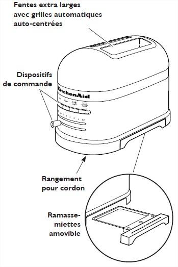 kitchenaid pro line toaster   le grille pain motoris u00e9