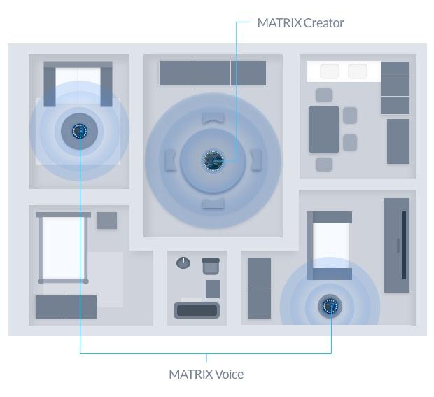 Matrix13 Home: Matrix Voice : Une Plate-forme De Reconnaissance Vocale