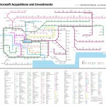 microsoft-acquisition-investissement-infographie