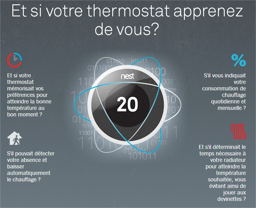 nest-descriptif-thermostat