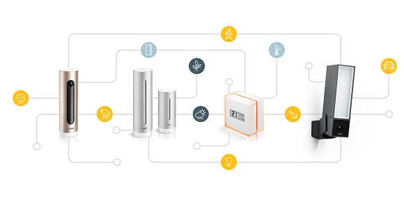 netatmo_connect_schema