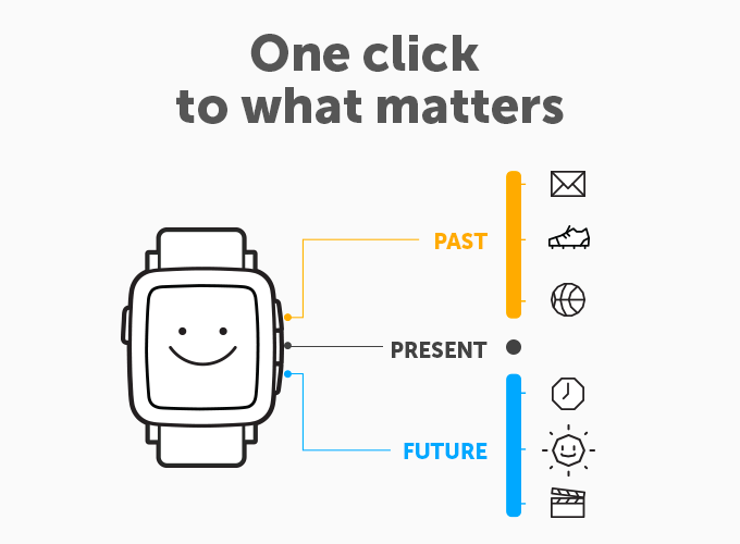 pebble-time-timeline