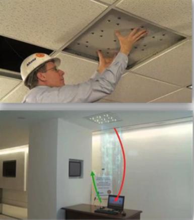 plafond-lifi