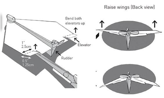 Assez Power Up 3.0 : un micro moteur pour avion en papier piloté par iPhone VQ44
