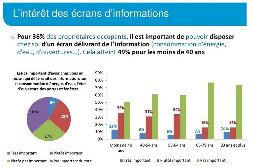 promotelec-2014.-interet-ecran