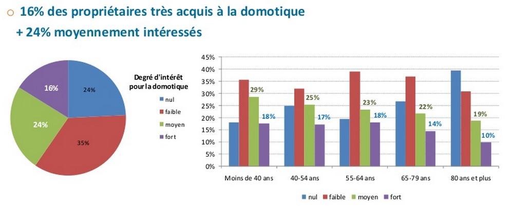 promotelec-2014.-interet-generation