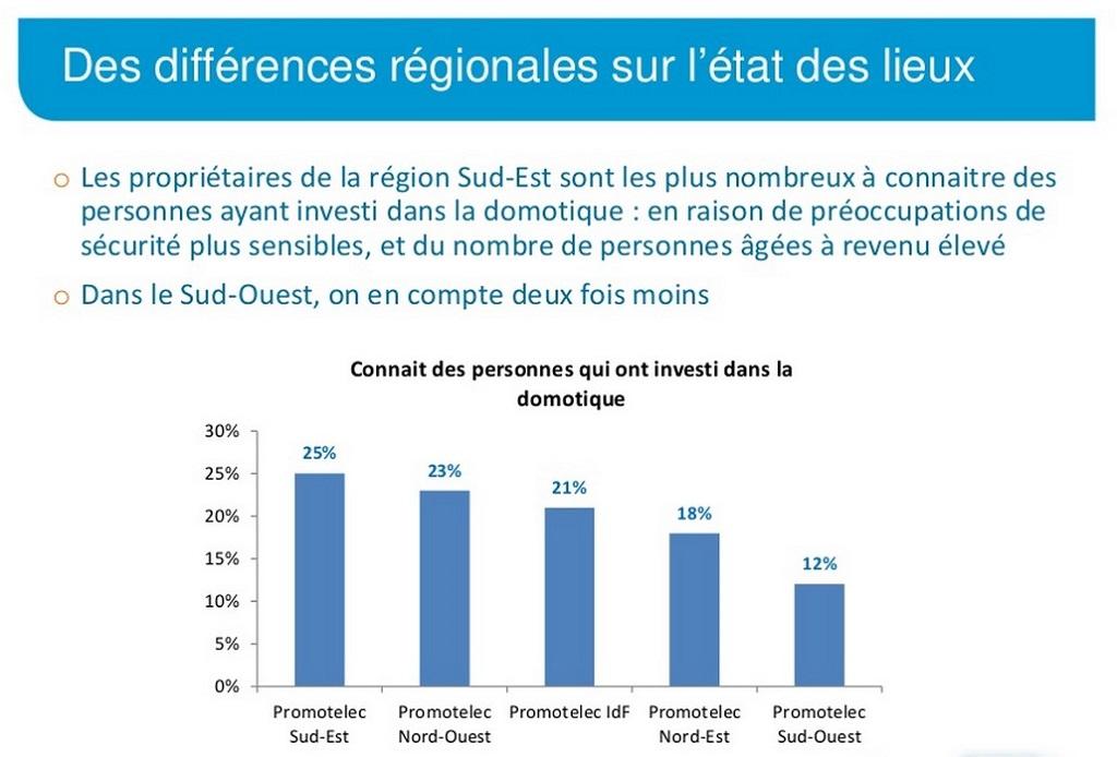promotelec-2014.-interet-region