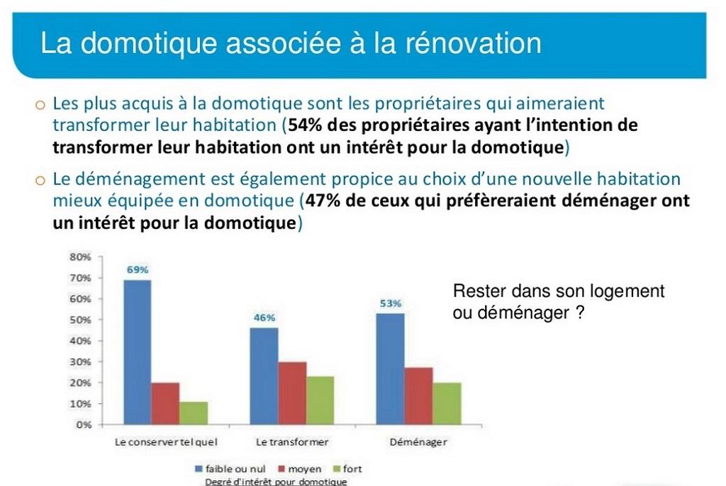 promotelec-2014.-travaux