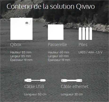 qivivo_thermostat-solution