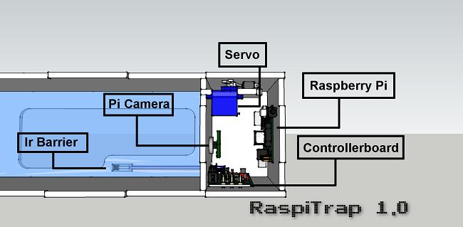 raspitrap-plan