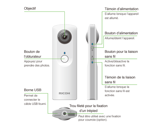 ricoh-theta-descriptif