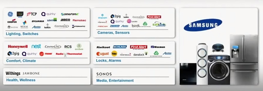samsung-smartthings-partenaires
