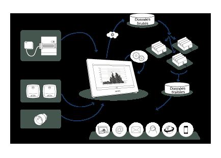 schema_tablette