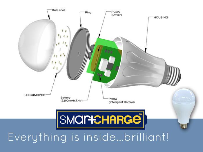 smart-charge-caract