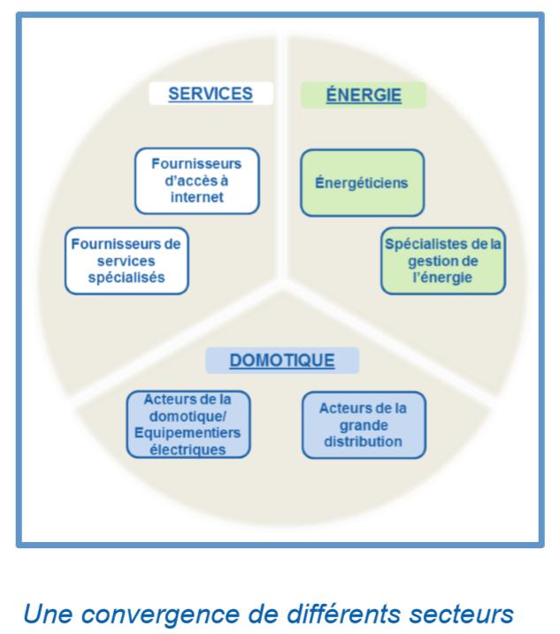 smart-energy-box-panel