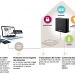 somfybox-schema