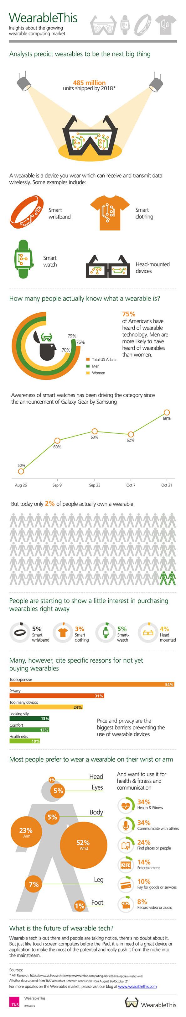 wt_infographic