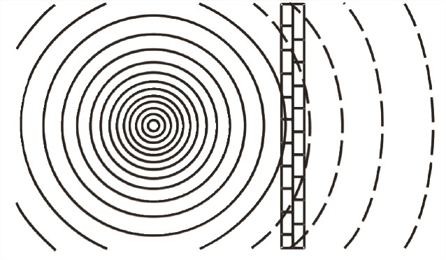 z-wave-attenuation