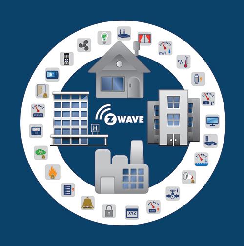 z-wave_ecosystem_5001